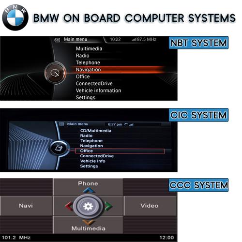BMW Navigacija CCC, CIC, NBT, karta
